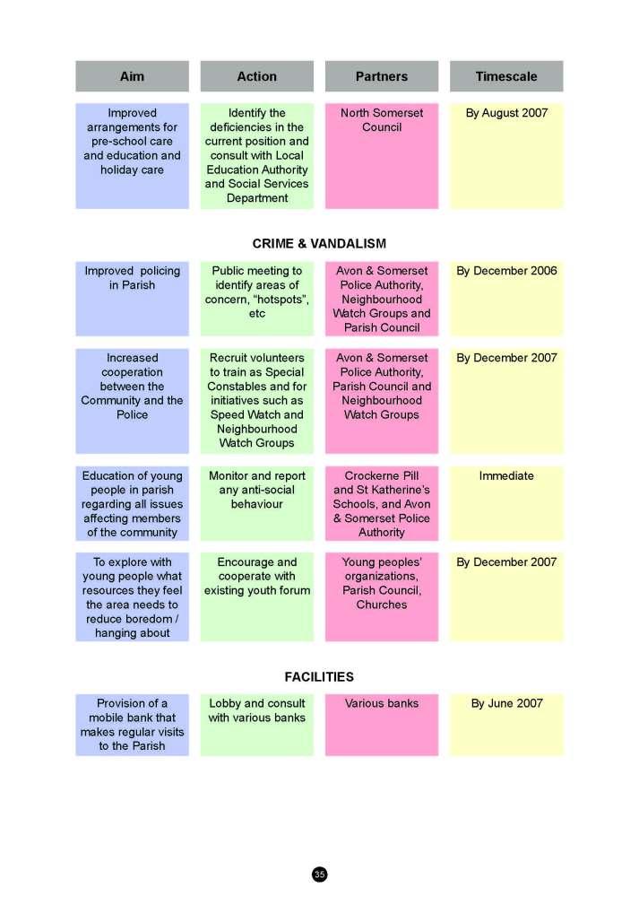 EiG Parish Plan 2_Page_37