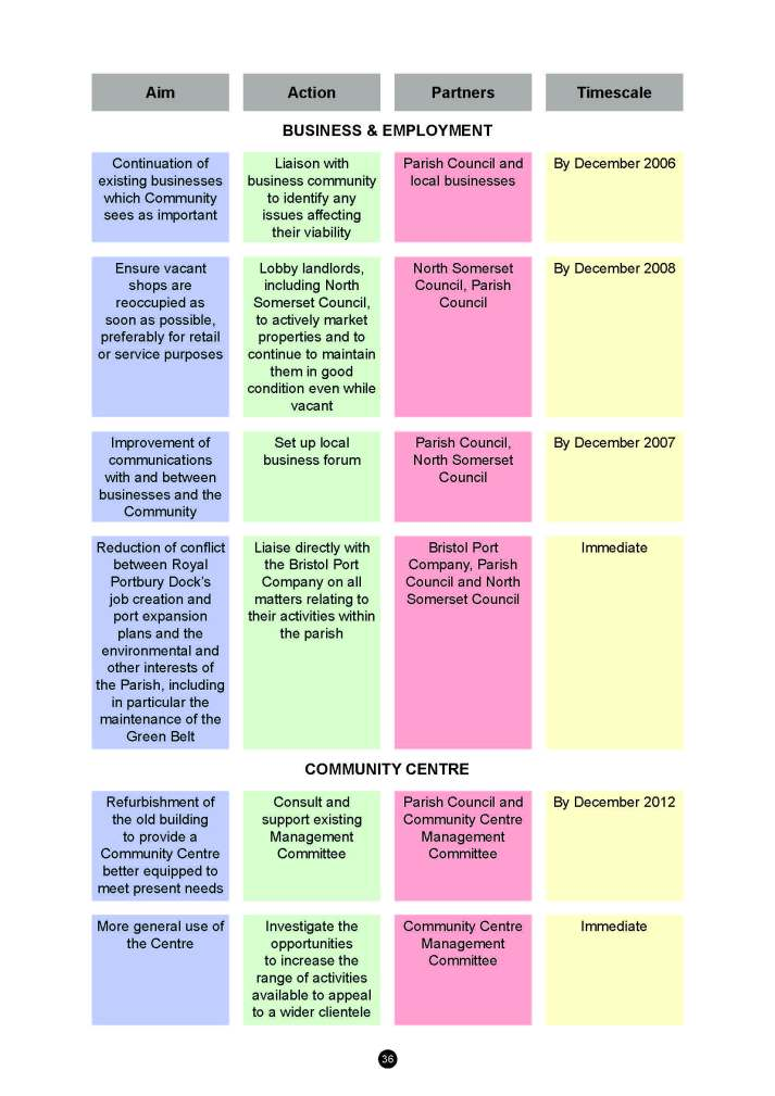 EiG Parish Plan 2_Page_38